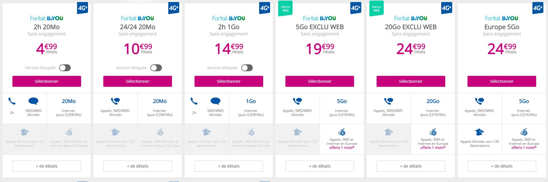 B&You revoit intégralement ses offres avec des prix à la hausse