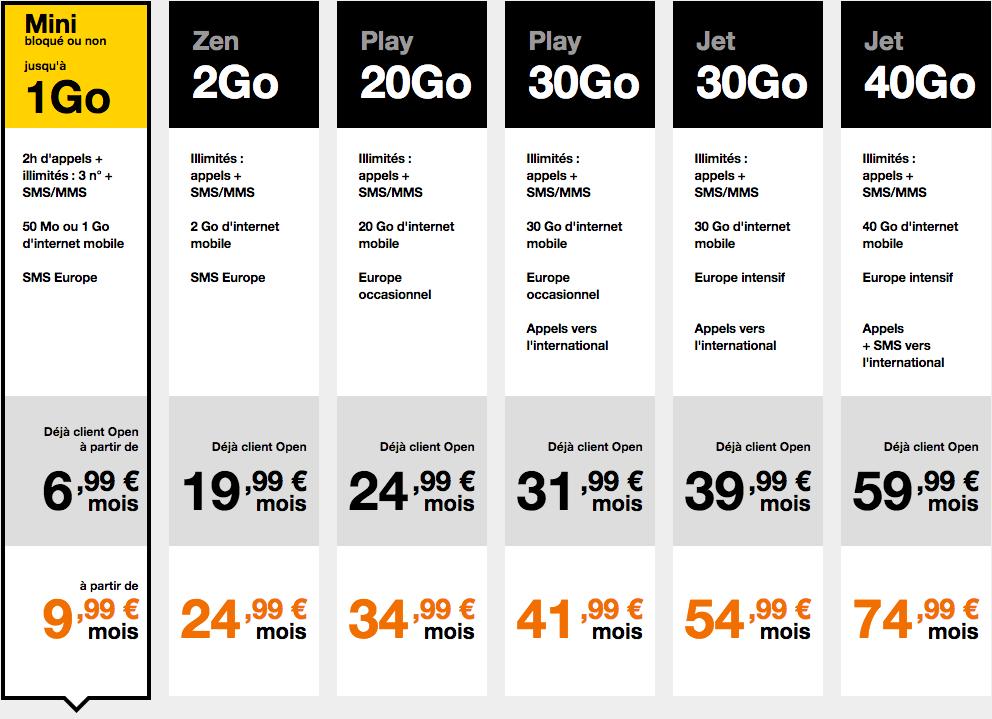 Pour la rentrée, Orange met le cap sur la data en 4G