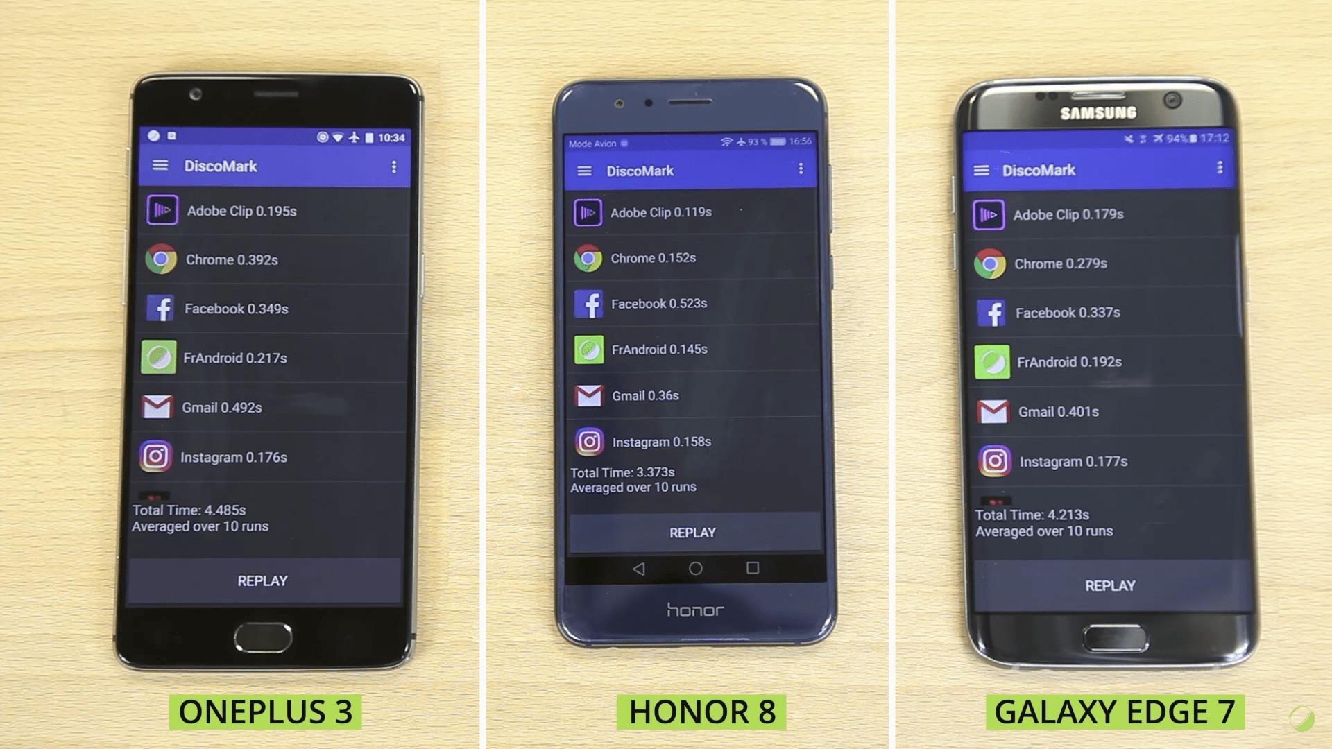 Honor 8 VS One Plus 3 VS Galaxy S7 Edge : lequel est le plus rapide pour ouvrir 13 apps ?