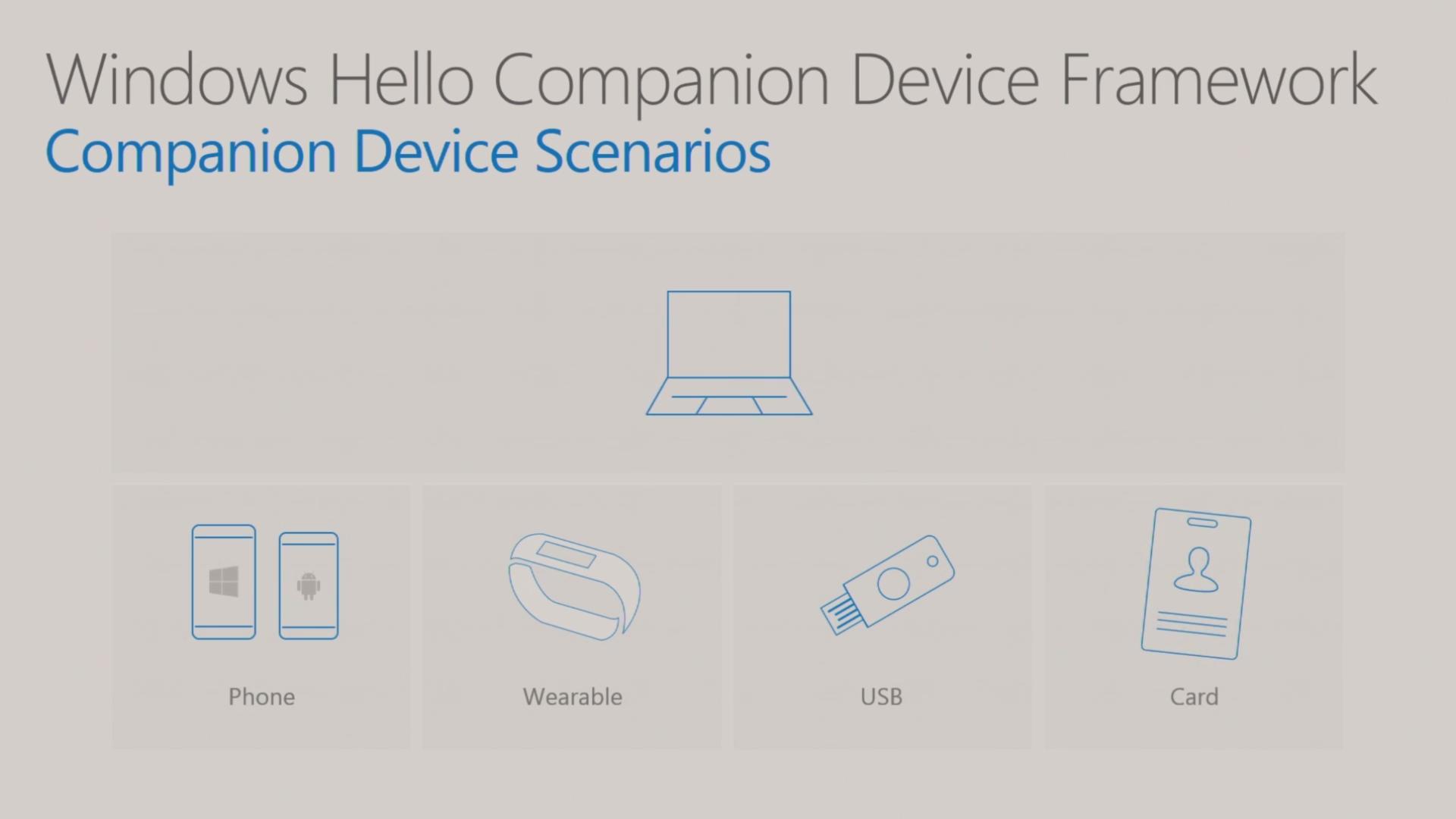 Il sera bientôt possible de déverouiller Windows 10 grâce à un smartphone