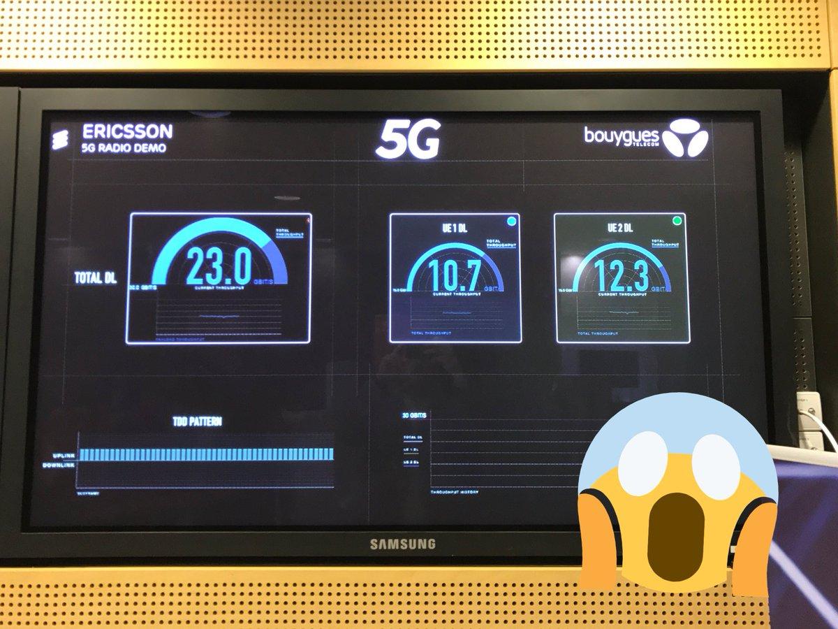 5G : Bouygues Telecom et Ericsson atteignent un débit de 25,2 Gbps (25 200 Mbps)