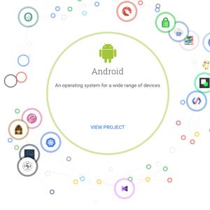 Google répertorie ses projets open source dans un nouveau site