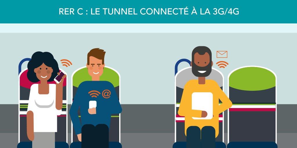 3G et 4G : le RER C dans Paris est désormais couvert