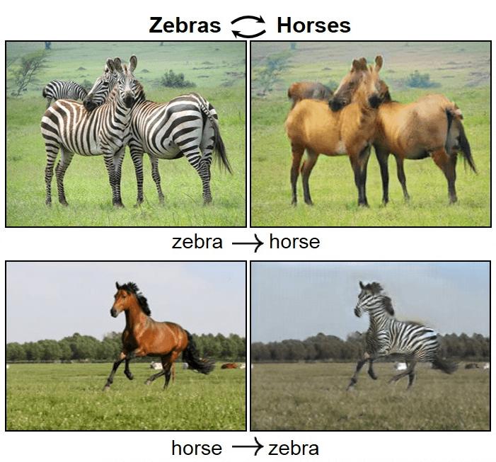 Insolite : cette intelligence artificielle transforme les chevaux en zèbres