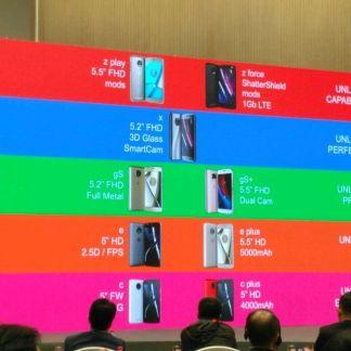 Motorola Moto X4 : châssis en aluminium, résistance à l'eau et fiche technique