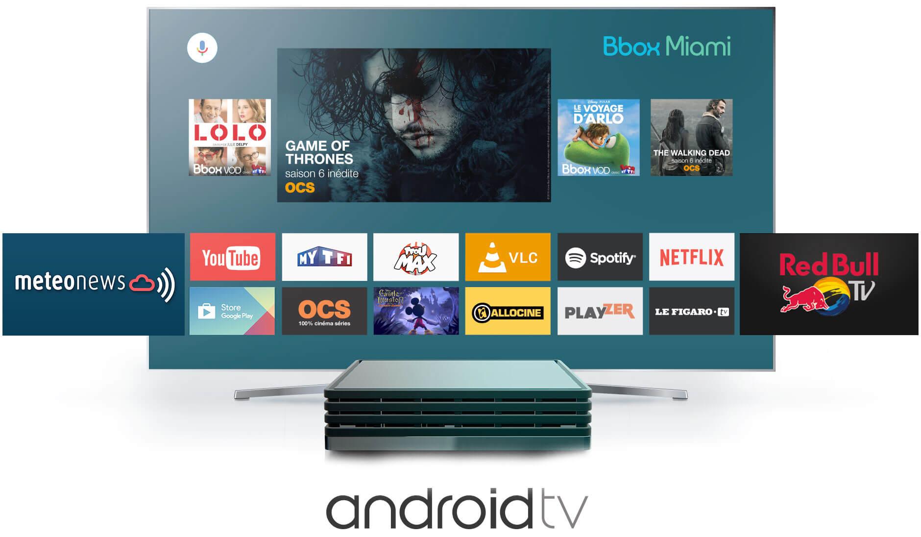 Exclusif : Le Multi TV Bbox Miami ne sera plus réservé aux abonnés fibre