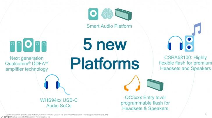 Qualcomm prépare les enceintes et casques audio de demain avec ses nouvelles puces