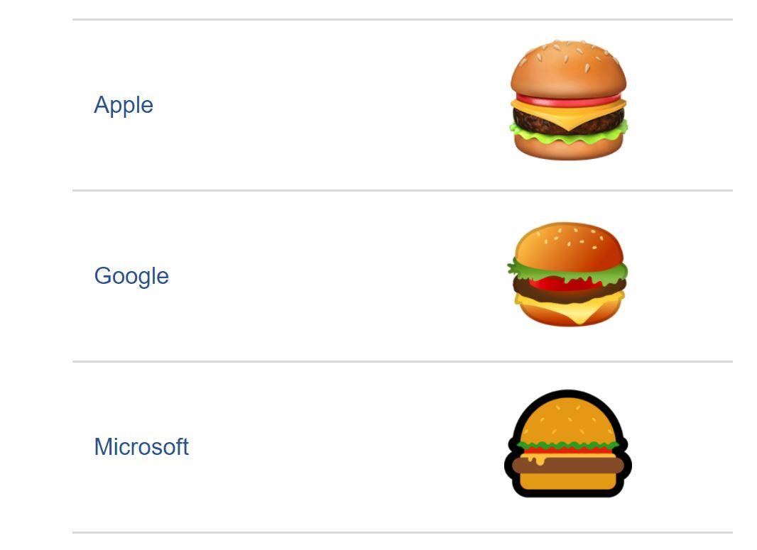Chez Google, les émojis c'est du sérieux ! ?