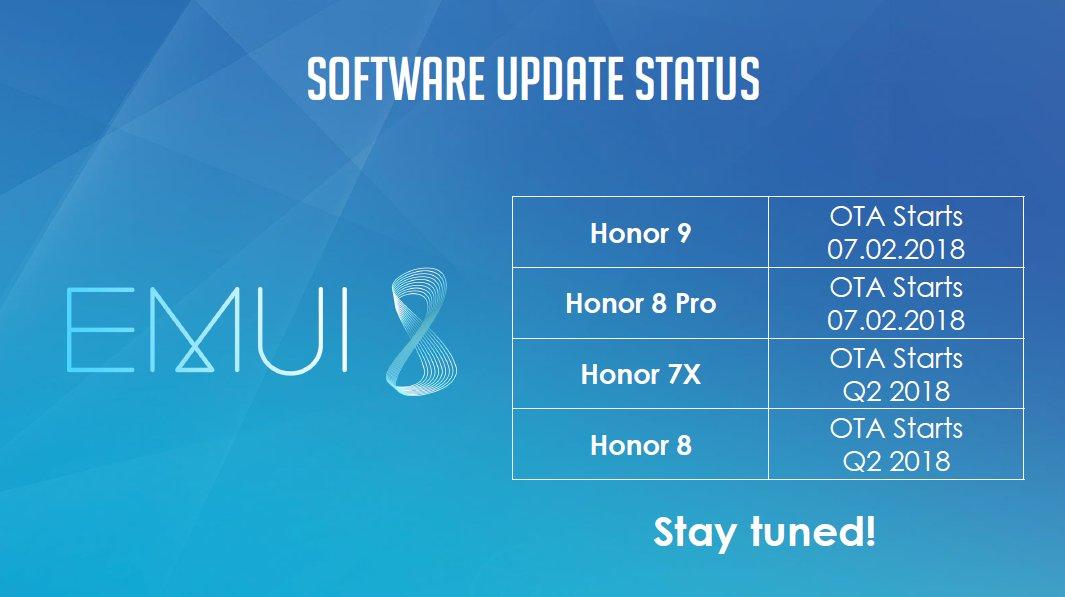 Honor 8, 8 Pro, 9 et 7X : EMUI 8 avec Oreo confirmé, voici le planning des mises à jour