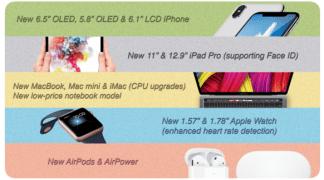 Apple aurait une fin d'année chargée : 3 iPhone, 2 iPad, des Macs et une Apple Watch