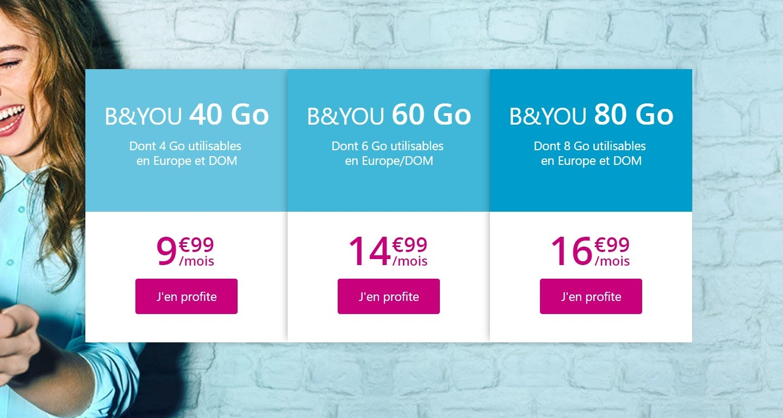 🔥 Prolongation : les forfaits mobile B&You 40/60/80 Go à partir de 9,99 euros par mois
