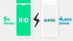 RED by SFR vs B&You : quel est le meilleur forfait mobile à 5 euros ?