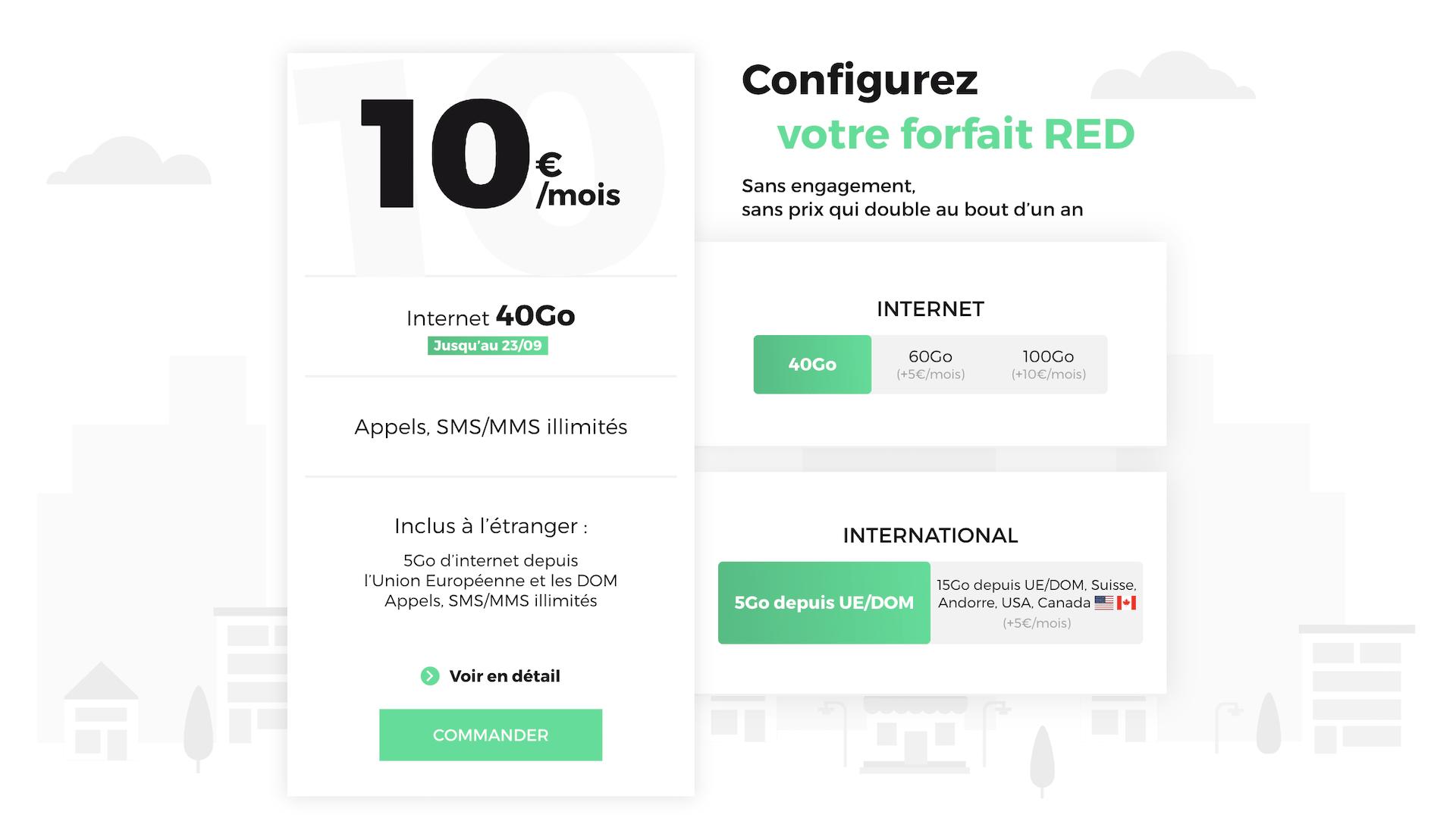 RED by SFR fait sa rentrée en prolongeant le forfait 40 Go à 10 euros