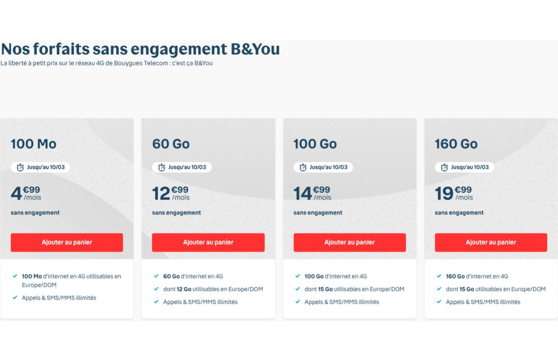 B&You étend son offre avec un nouveau forfait mobile 160 Go à 19,99 €