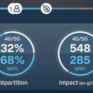 Mon empreinte smartphone, l'app pour connaître l'impact de sa consommation mobile sur la planète