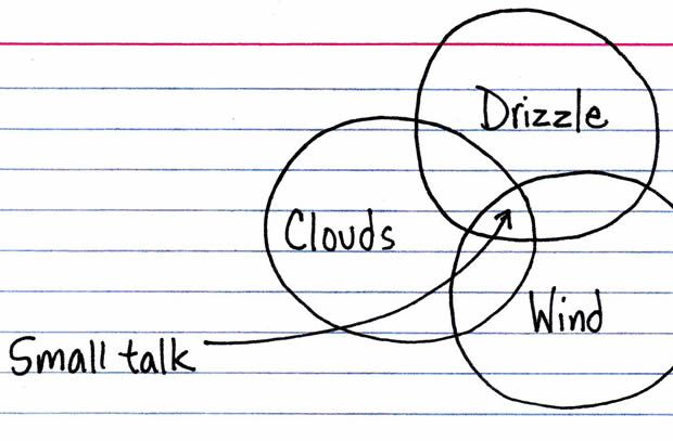 L'art du «small talk» (conversation creuse)