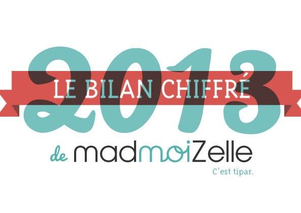 bilan-chiffres-2013-madmoizelle