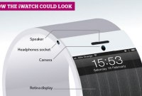 iWatch : la montre d'Apple sortirait en 2013