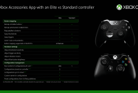 Comment peut-on configurer les touches de sa manette Xbox One ?